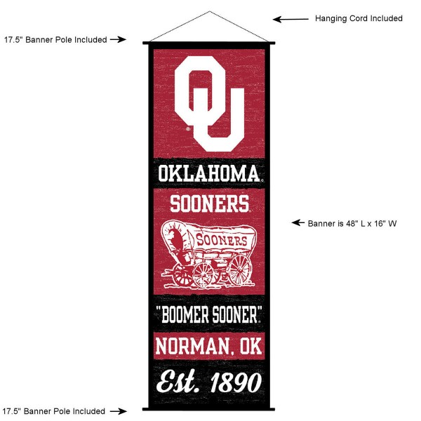 Oklahoma Sooners Wall Banner and Door Scroll
